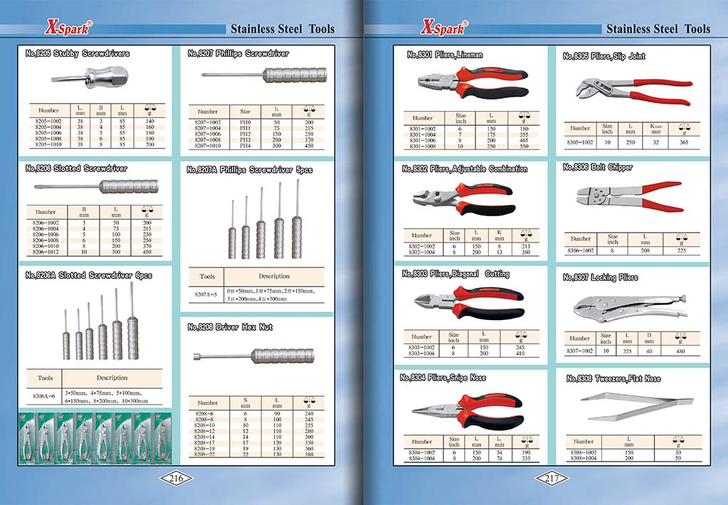 Botou Safety Tools E-Catalog